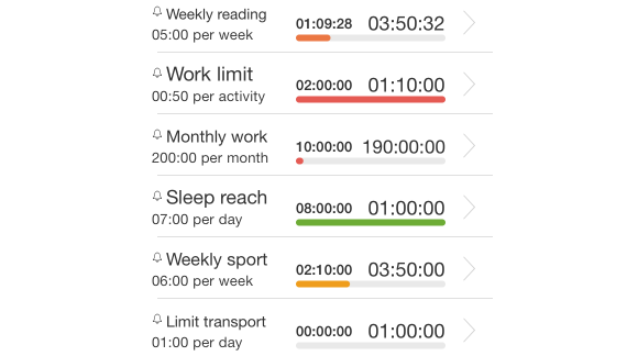 Best Active Time Tracking Apps